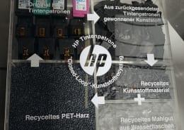 Bei deine HP Schulung haben wir eine Recyclinganlage besucht, wo die leeren Tintenpatronen entsorgt werden